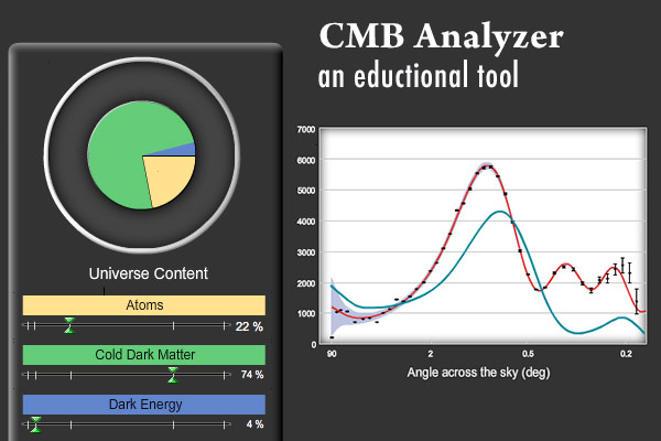 CMB Analyzer Education Tool